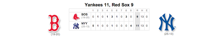 redsox @ Yankees 1.png